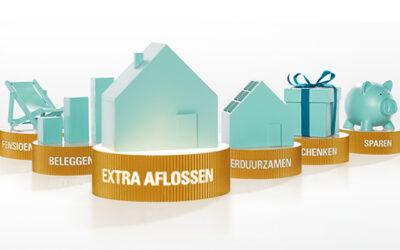 (Extra) Aflossen op je hypotheek, verstandig?